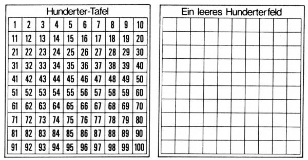 Hunderter-Tafel mit Feldeinteilung